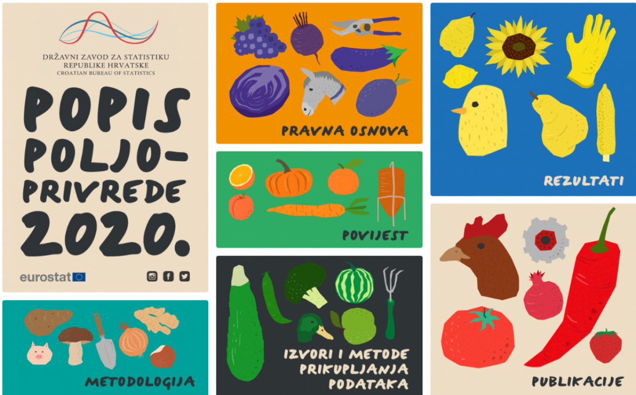 Prijava za sudjelovanje u Popisu poljoprivrede 2020. u svojstvu popisivača
